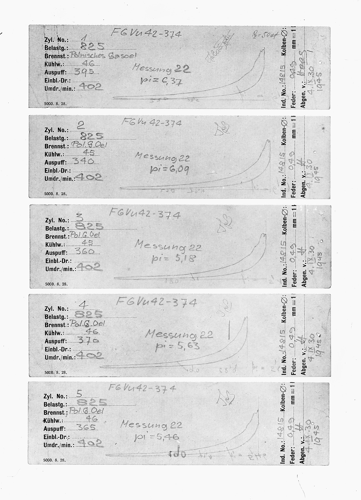 GFA 16/15181: Diagrams in the acceptance reports of GOMZY-LENINGRAD engine