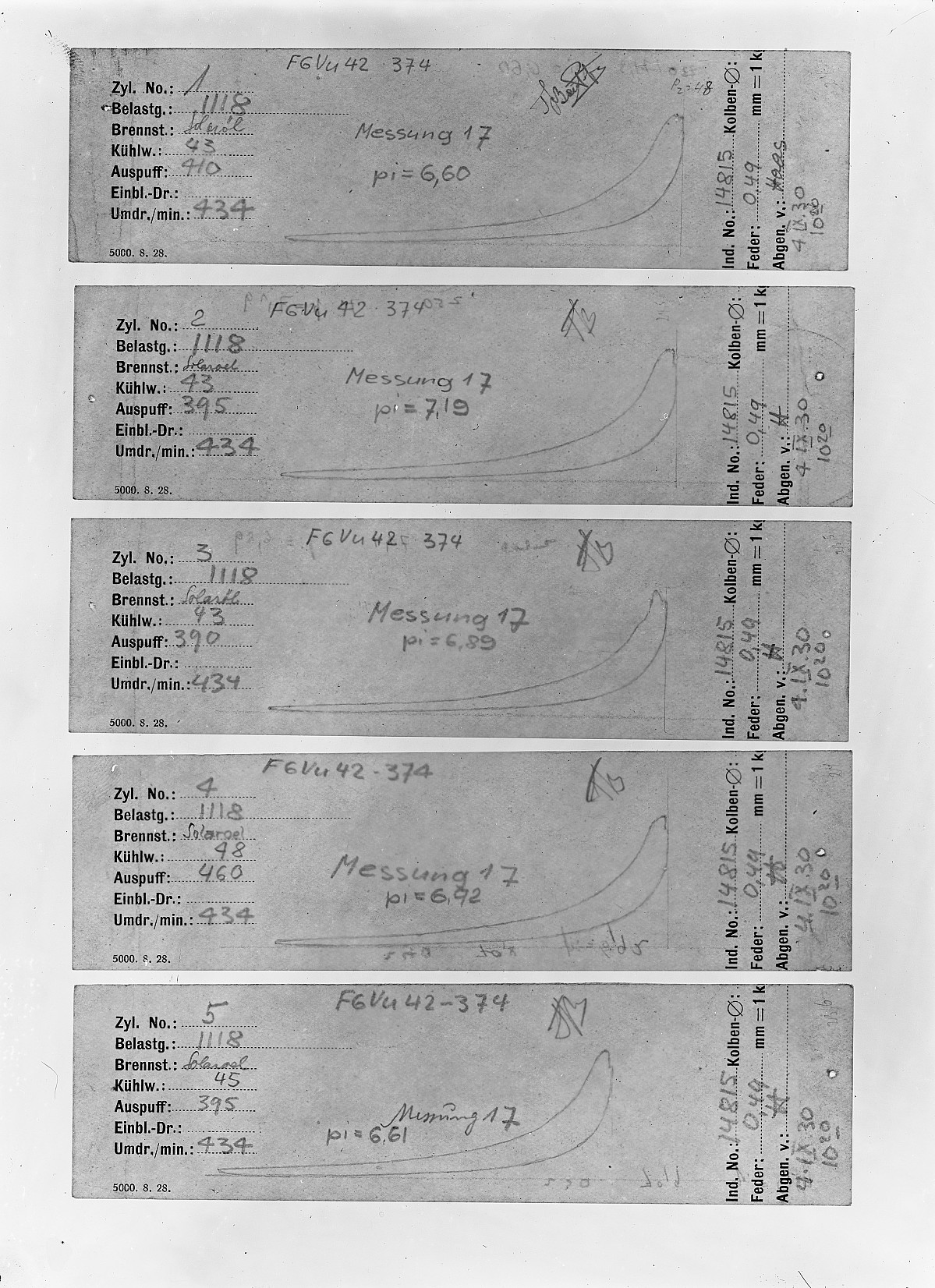 GFA 16/15186: Diagrams in the acceptance reports of GOMZY-LENINGRAD engine