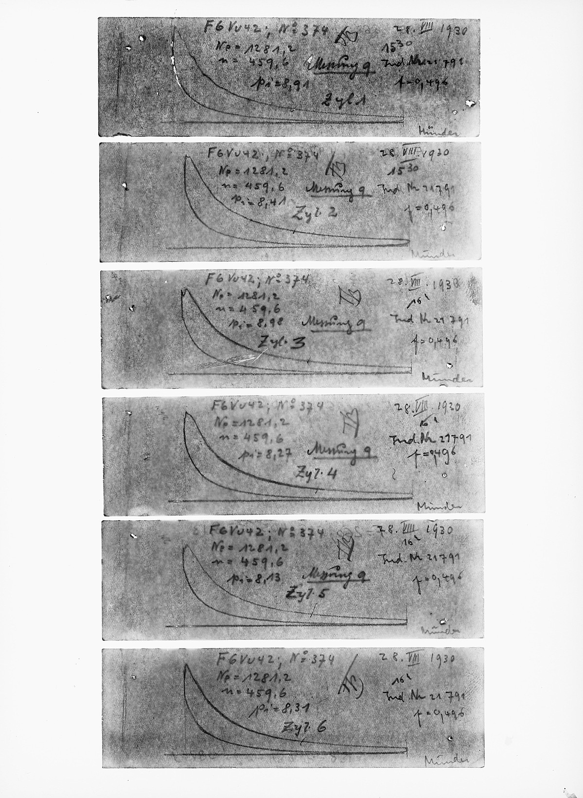 GFA 16/15189: Diagrams in the acceptance reports of GOMZY-LENINGRAD engine
