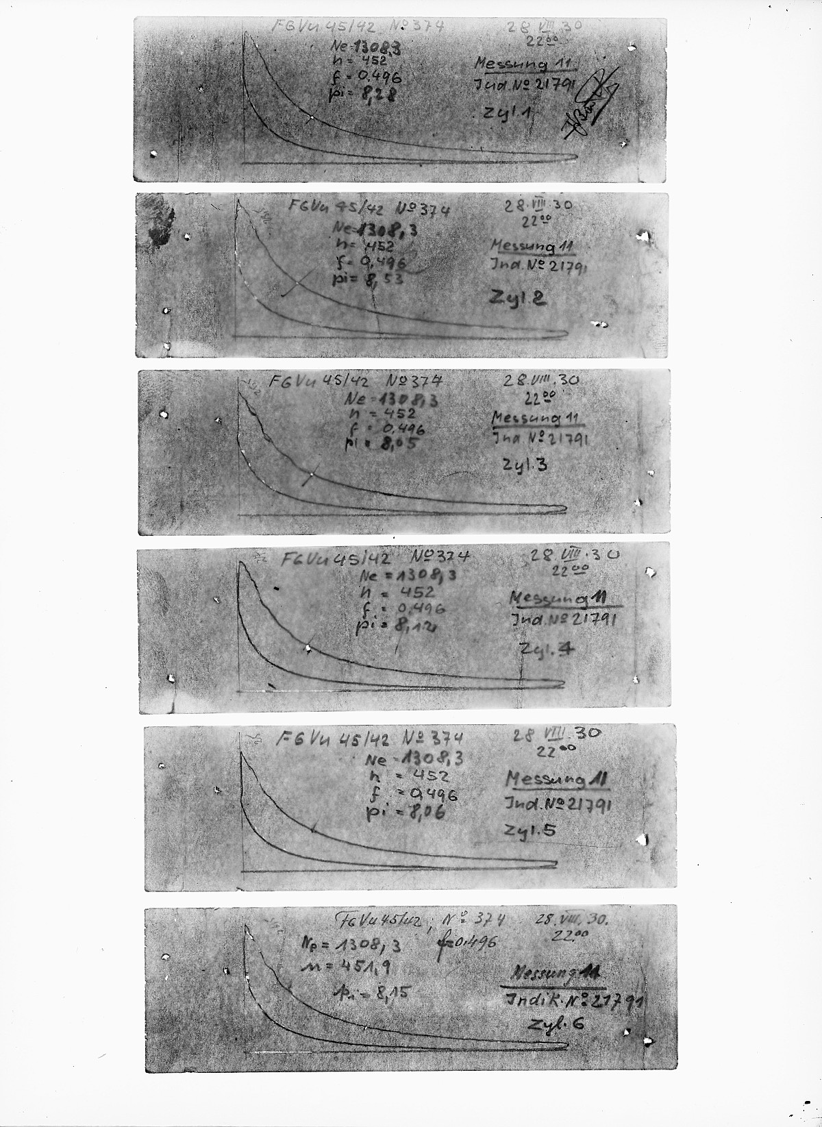 GFA 16/15191: Diagrams in the acceptance reports of GOMZY-LENINGRAD engine