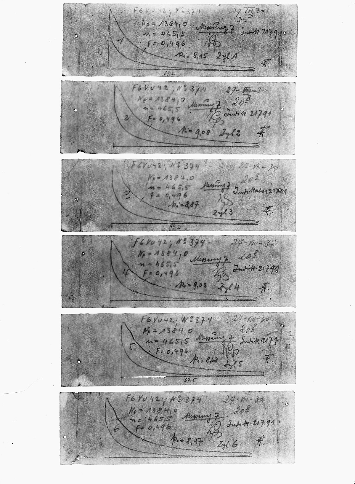 GFA 16/15192: Diagrams in the acceptance reports of GOMZY-LENINGRAD engine